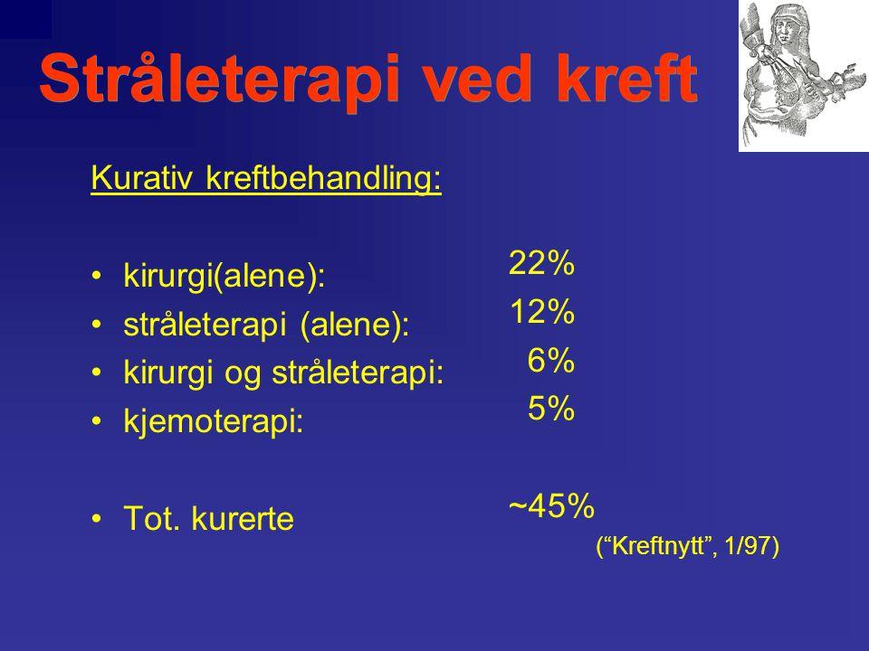 Stråleterapi ved kreft Kreftnytt 1/97, s.4-8 (Ref. EU-tall)