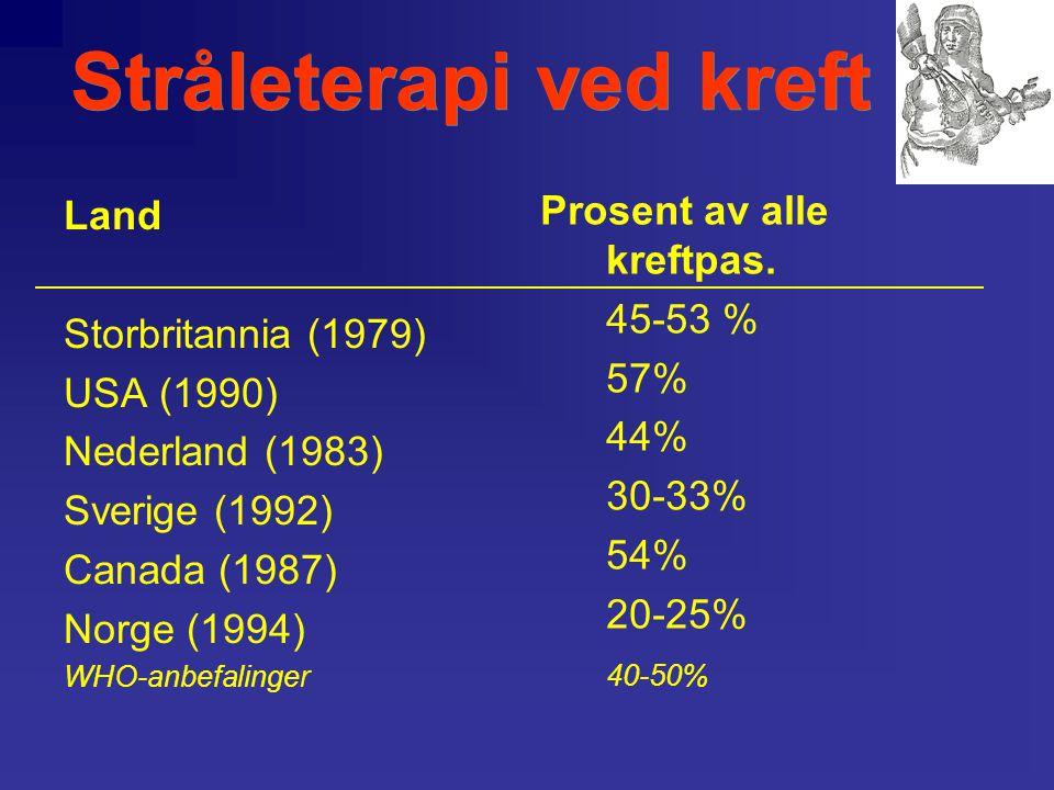 Stråleterapi ved kreft Kurativ kreftbehandling: •kirurgi(alene): •stråleterapi (alene): •kirurgi og stråleterapi: •kjemoterapi: •Tot. kurerte 22% 12%
