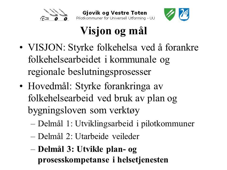 Visjon og mål •VISJON: Styrke folkehelsa ved å forankre folkehelsearbeidet i kommunale og regionale beslutningsprosesser •Hovedmål: Styrke forankringa av folkehelsearbeid ved bruk av plan og bygningsloven som verktøy –Delmål 1: Utviklingsarbeid i pilotkommuner –Delmål 2: Utarbeide veileder –Delmål 3: Utvikle plan- og prosesskompetanse i helsetjenesten