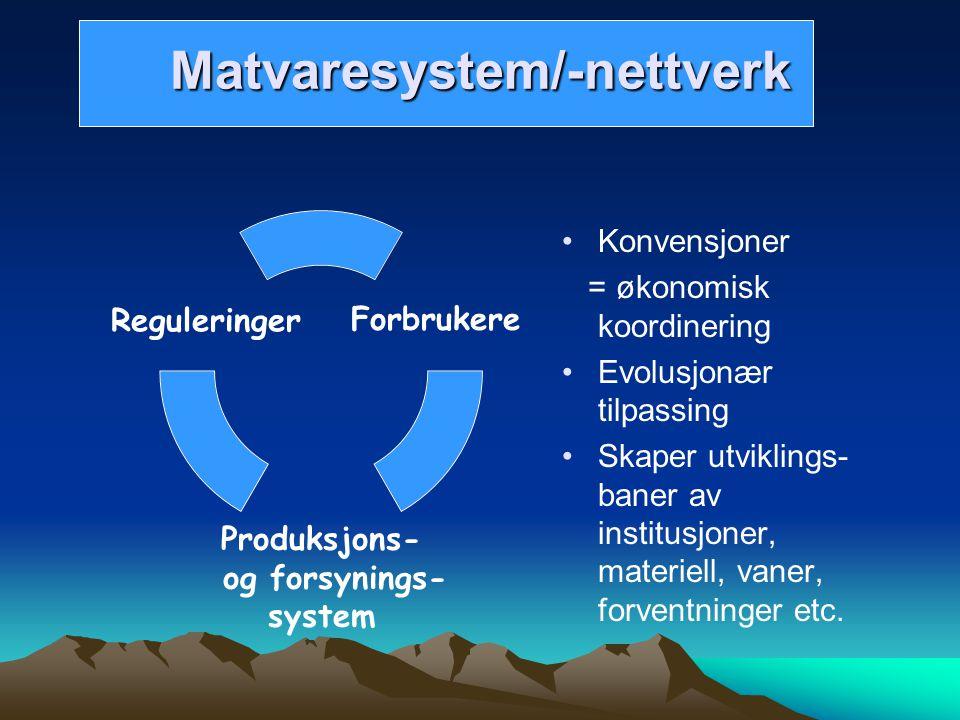 Matvaresystem/-nettverk • •Konvensjoner = økonomisk koordinering • •Evolusjonær tilpassing • •Skaper utviklings- baner av institusjoner, materiell, vaner, forventninger etc.