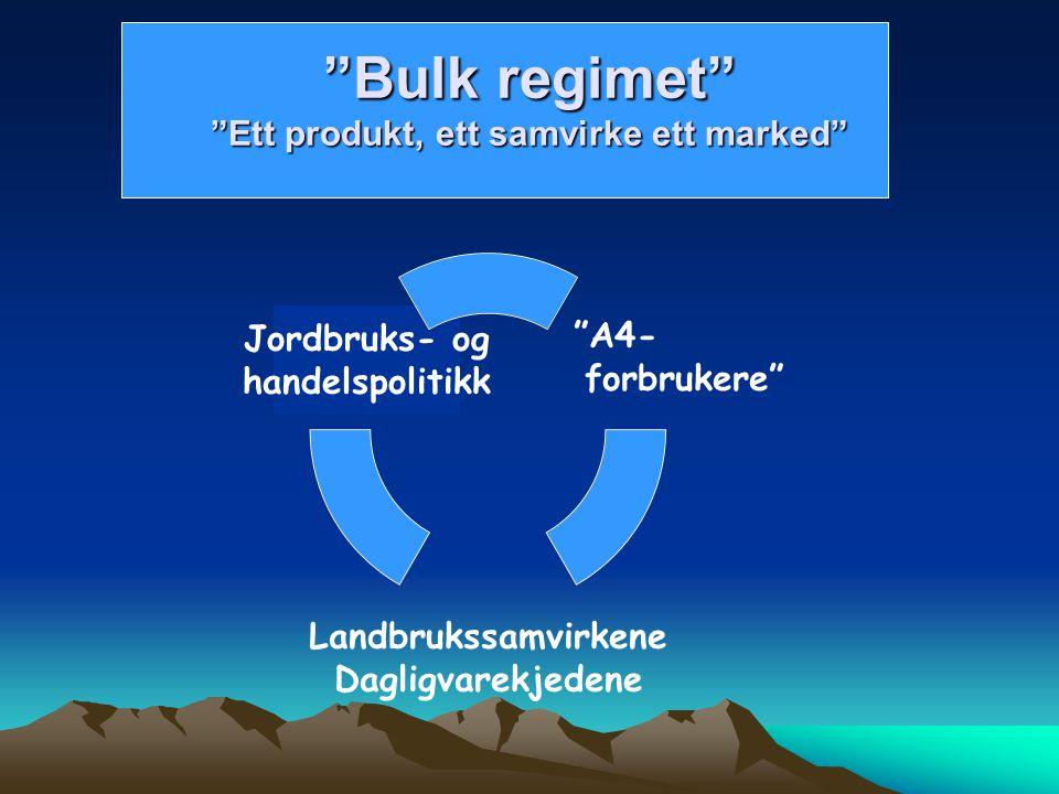 """Jordbruks- og handelspolitikk """"Bulk regimet"""" """"Ett produkt, ett samvirke ett marked"""" """"A4- forbrukere"""" Landbrukssamvirkene Dagligvarekjedene"""