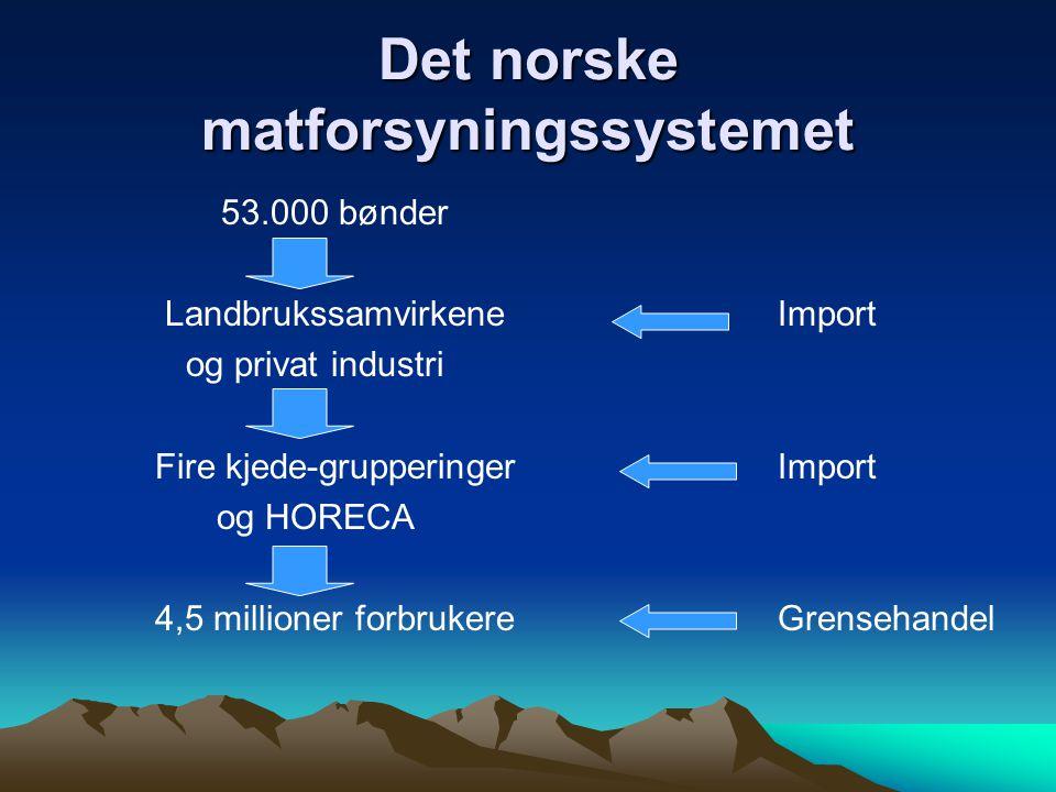 Det norske matforsyningssystemet 53.000 bønder Landbrukssamvirkene og privat industri Fire kjede-grupperinger og HORECA 4,5 millioner forbrukere Impor