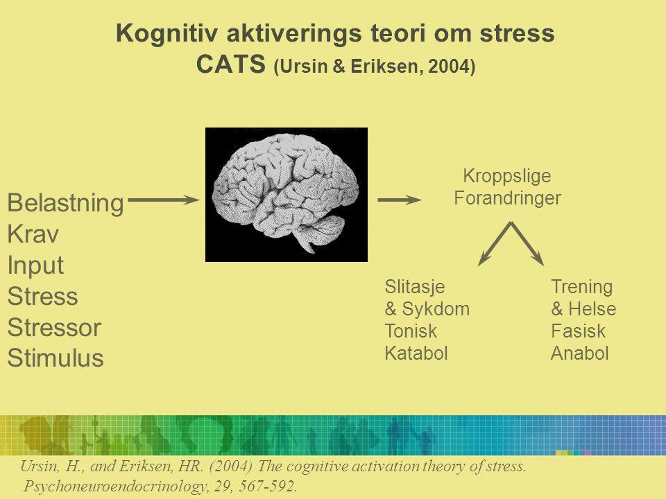 Kognitiv aktiverings teori om stress Belastning Kroppslige Forandringer Slitasje & Sykdom Tonisk Katabol Trening & Helse Fasisk Anabol Stimulus forventning (forvrengt) Responsforventning Bearbeiding/filtrering av krav Ursin, H., and Eriksen, HR.