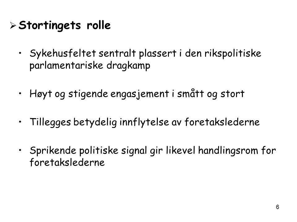 7 Sykehusspørsmål i Stortinget (antall).