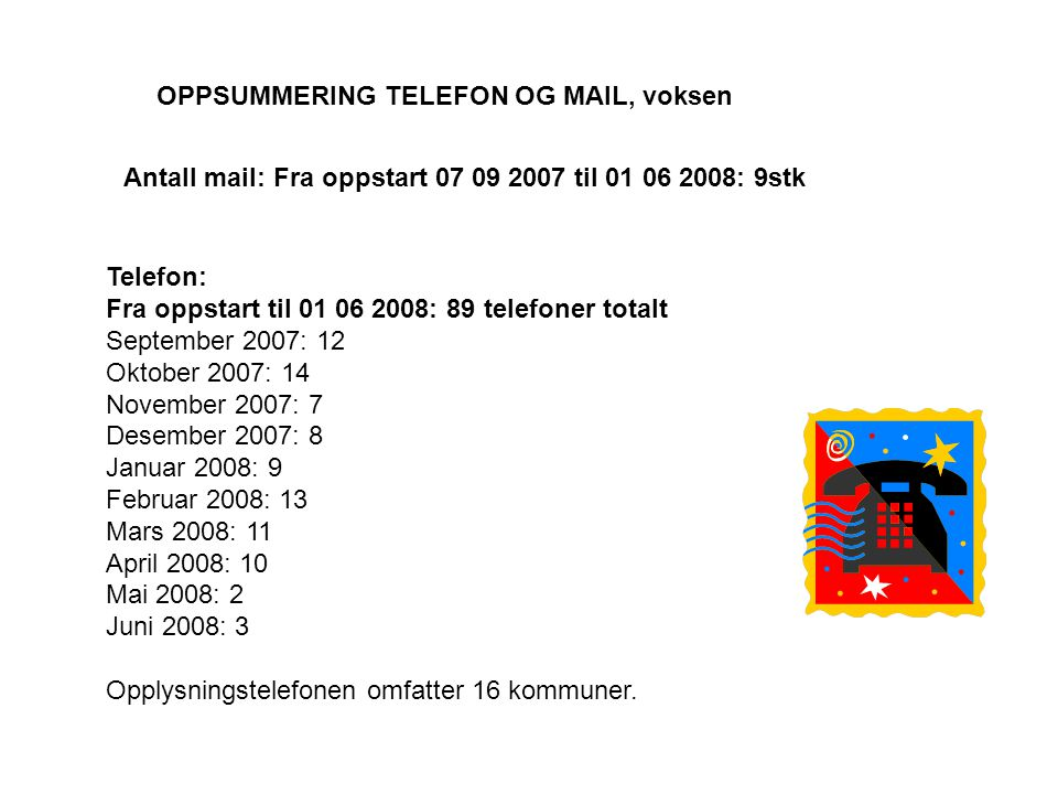Antall mail: Fra oppstart 07 09 2007 til 01 06 2008: 9stk Telefon: Fra oppstart til 01 06 2008: 89 telefoner totalt September 2007: 12 Oktober 2007: 14 November 2007: 7 Desember 2007: 8 Januar 2008: 9 Februar 2008: 13 Mars 2008: 11 April 2008: 10 Mai 2008: 2 Juni 2008: 3 Opplysningstelefonen omfatter 16 kommuner.