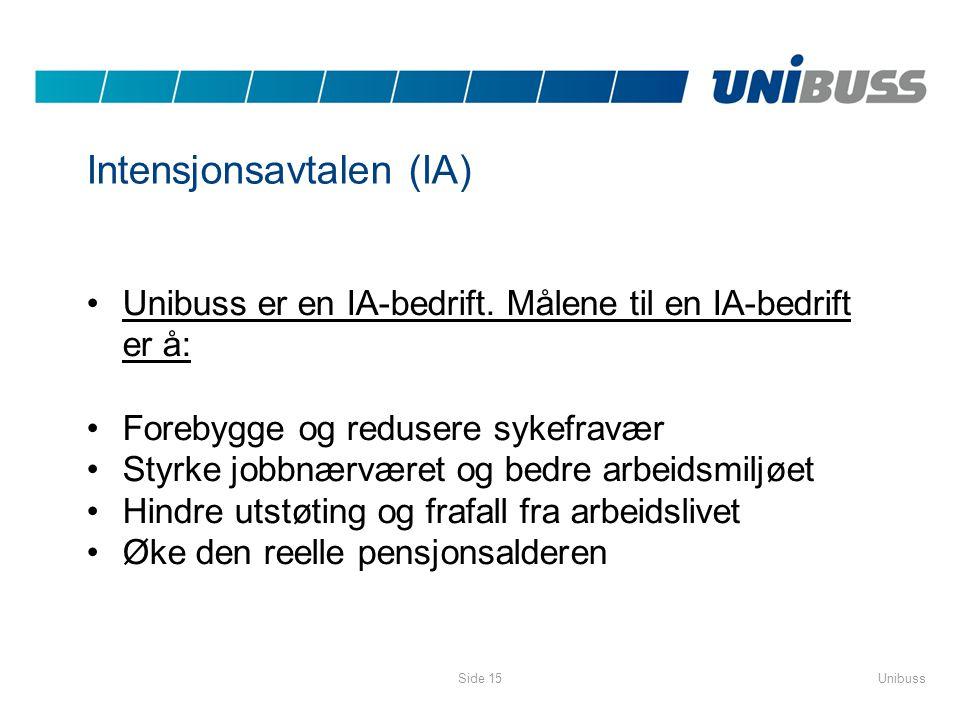 UnibussSide 15 Intensjonsavtalen (IA) •Unibuss er en IA-bedrift. Målene til en IA-bedrift er å: •Forebygge og redusere sykefravær •Styrke jobbnærværet