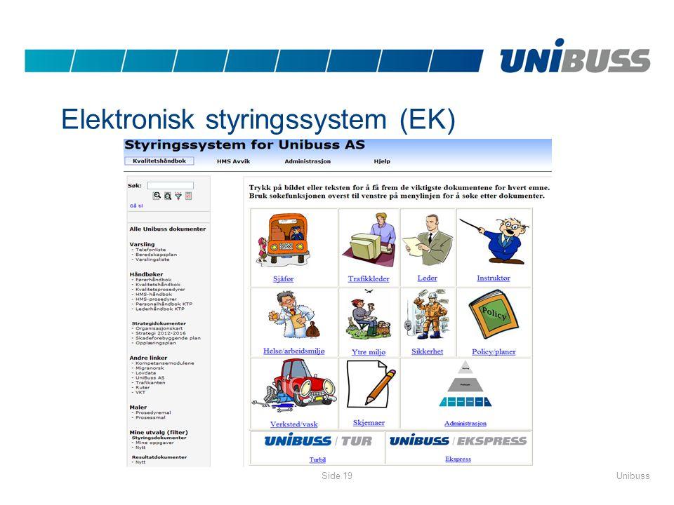 UnibussSide 19 Elektronisk styringssystem (EK)