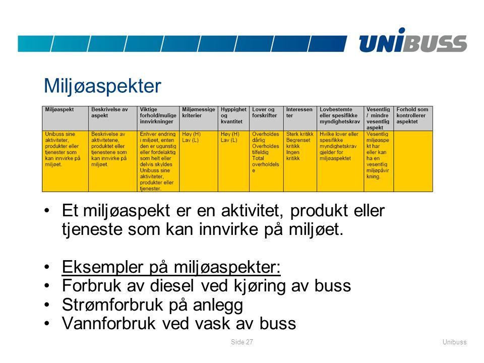 UnibussSide 27 Miljøaspekter •Et miljøaspekt er en aktivitet, produkt eller tjeneste som kan innvirke på miljøet. •Eksempler på miljøaspekter: •Forbru