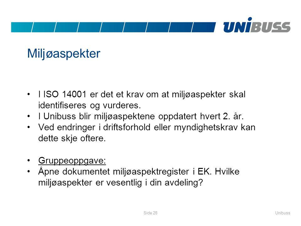 UnibussSide 28 Miljøaspekter •I ISO 14001 er det et krav om at miljøaspekter skal identifiseres og vurderes. •I Unibuss blir miljøaspektene oppdatert