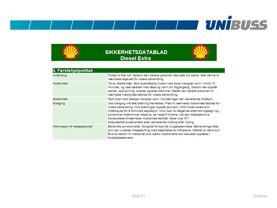 UnibussSide 31