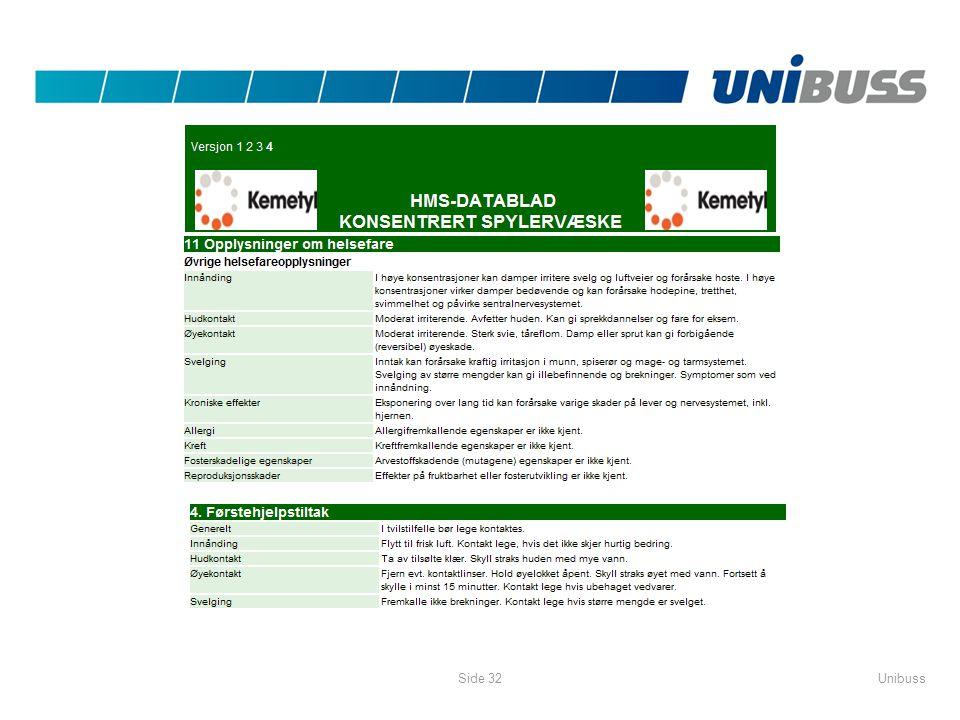 UnibussSide 32