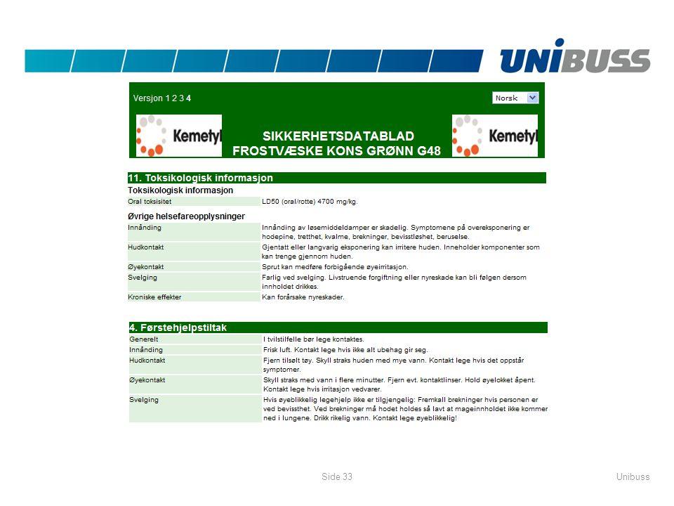 UnibussSide 33