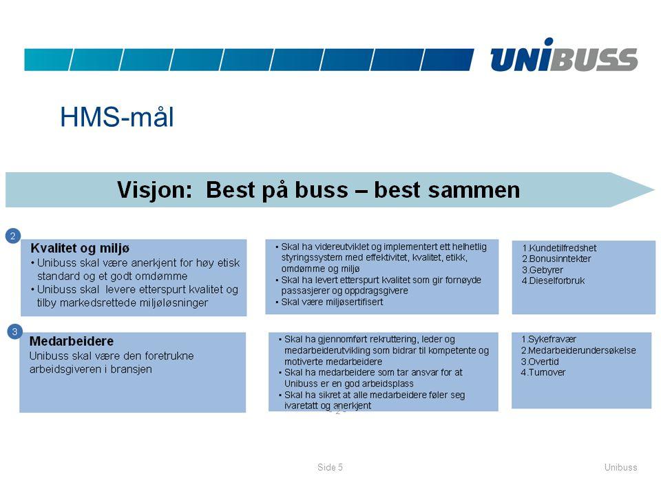 UnibussSide 5 HMS-mål
