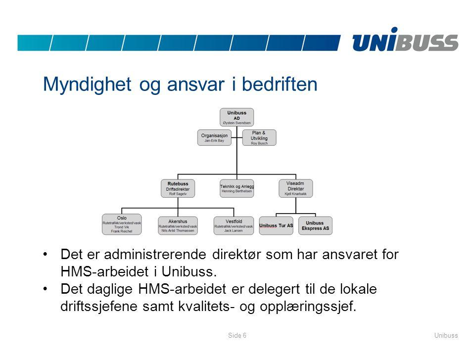 UnibussSide 6 Myndighet og ansvar i bedriften •Det er administrerende direktør som har ansvaret for HMS-arbeidet i Unibuss. •Det daglige HMS-arbeidet
