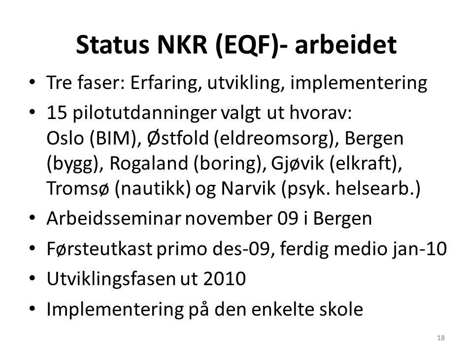 18 Status NKR (EQF)- arbeidet • Tre faser: Erfaring, utvikling, implementering • 15 pilotutdanninger valgt ut hvorav: Oslo (BIM), Østfold (eldreomsorg), Bergen (bygg), Rogaland (boring), Gjøvik (elkraft), Tromsø (nautikk) og Narvik (psyk.