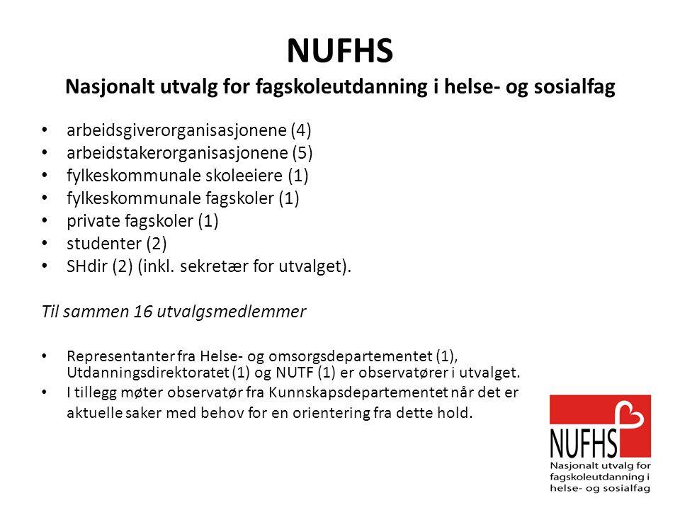 NUFHS Nasjonalt utvalg for fagskoleutdanning i helse- og sosialfag • arbeidsgiverorganisasjonene (4) • arbeidstakerorganisasjonene (5) • fylkeskommunale skoleeiere (1) • fylkeskommunale fagskoler (1) • private fagskoler (1) • studenter (2) • SHdir (2) (inkl.