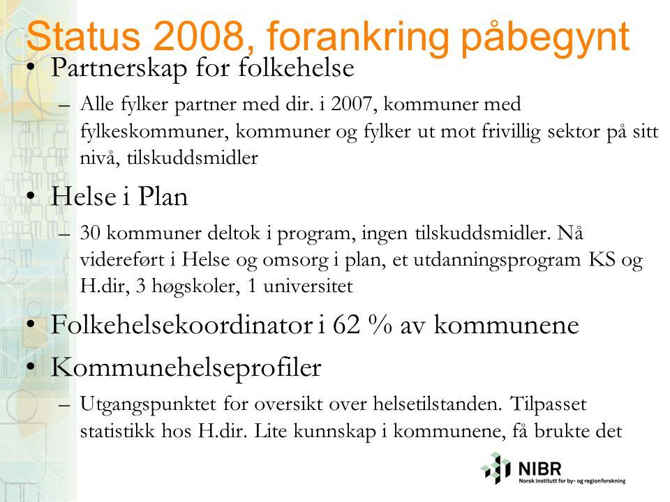 Status 2008, forankring påbegynt •Partnerskap for folkehelse –Alle fylker partner med dir. i 2007, kommuner med fylkeskommuner, kommuner og fylker ut
