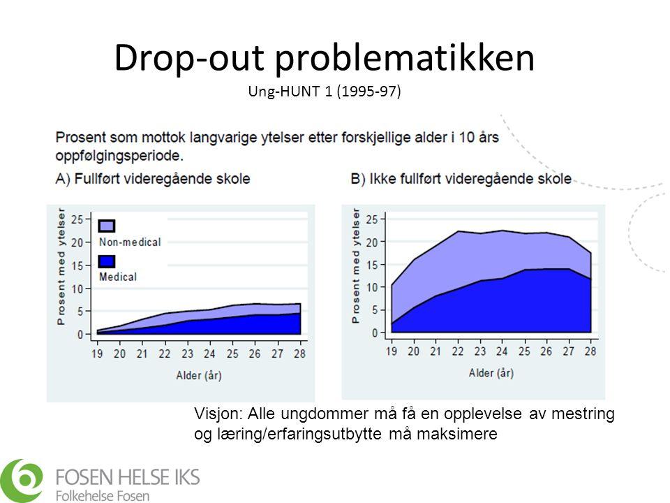 Drop-out problematikken Ung-HUNT 1 (1995-97) Visjon: Alle ungdommer må få en opplevelse av mestring og læring/erfaringsutbytte må maksimere