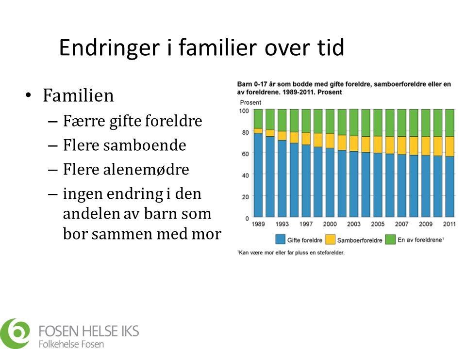 Endringer i familier over tid • Familien – Færre gifte foreldre – Flere samboende – Flere alenemødre – ingen endring i den andelen av barn som bor sammen med mor