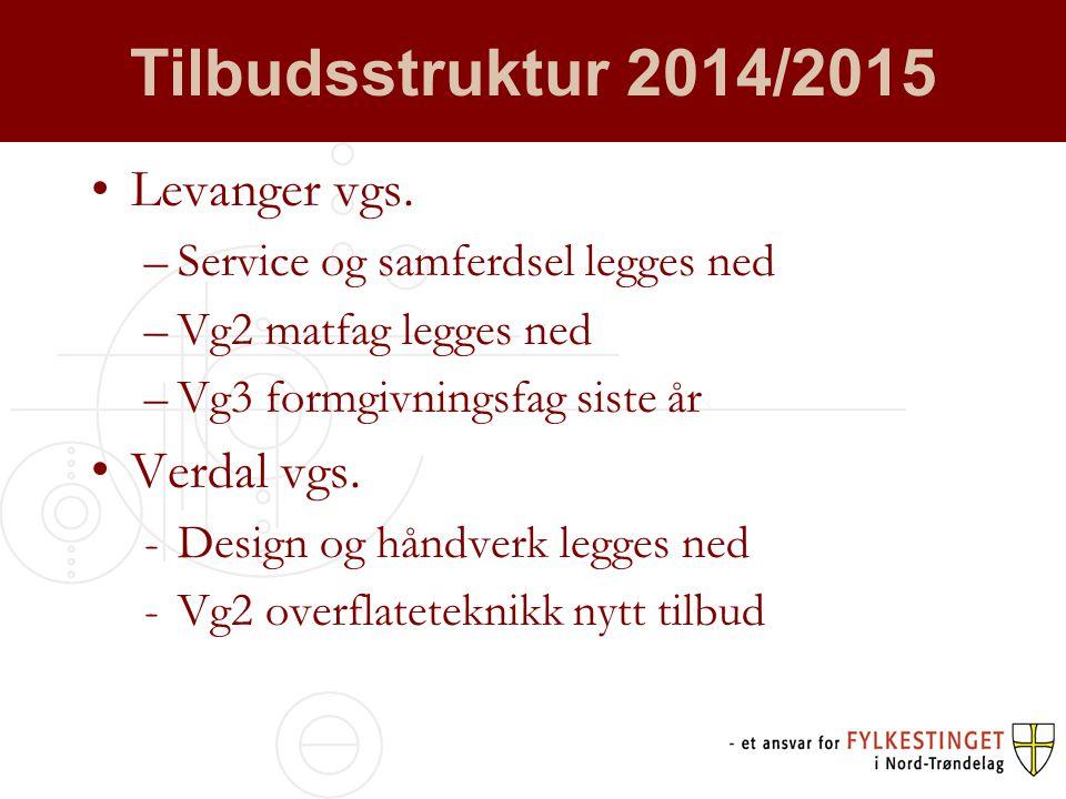 Tilbudsstruktur 2014/2015 •Levanger vgs.