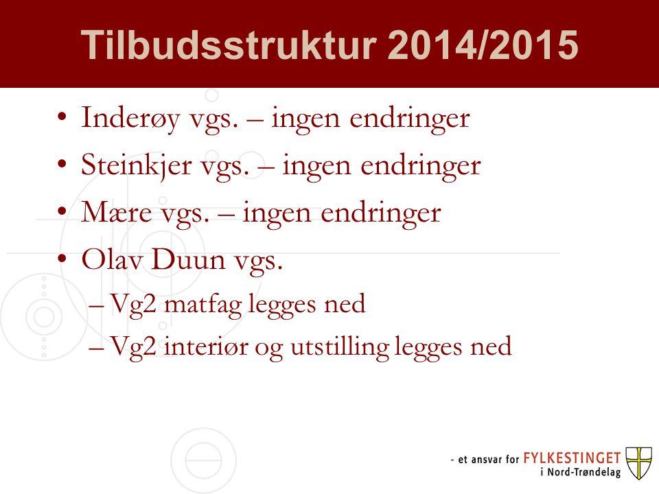 Tilbudsstruktur 2014/2015 •Inderøy vgs. – ingen endringer •Steinkjer vgs.