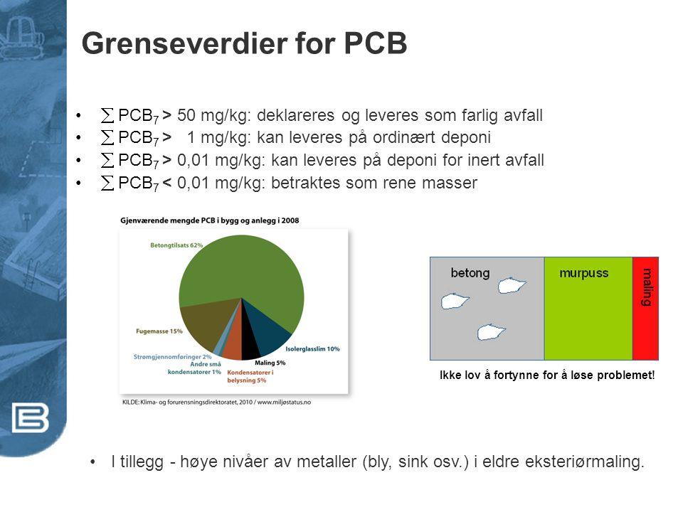 Grenseverdier for PCB •  PCB 7 > 50 mg/kg: deklareres og leveres som farlig avfall •  PCB 7 > 1 mg/kg: kan leveres på ordinært deponi •  PCB 7 > 0,
