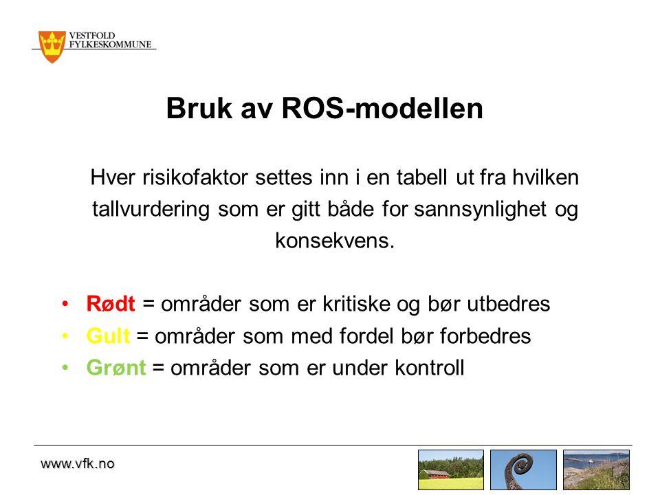 www.vfk.no Bruk av ROS-modellen Hver risikofaktor settes inn i en tabell ut fra hvilken tallvurdering som er gitt både for sannsynlighet og konsekvens