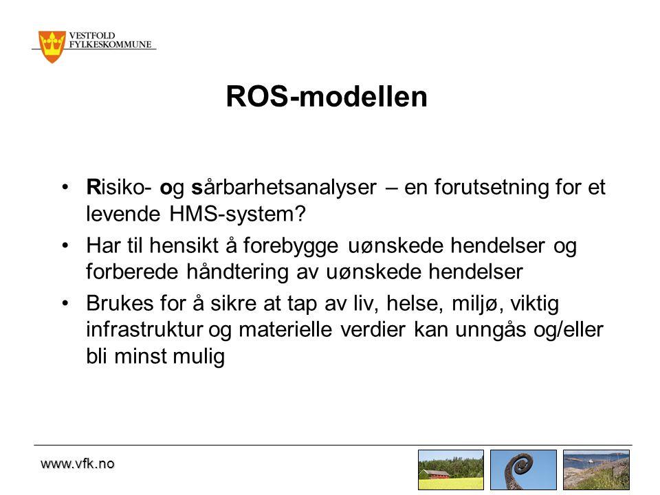 www.vfk.no ROS-modellen •Risiko- og sårbarhetsanalyser – en forutsetning for et levende HMS-system? •Har til hensikt å forebygge uønskede hendelser og