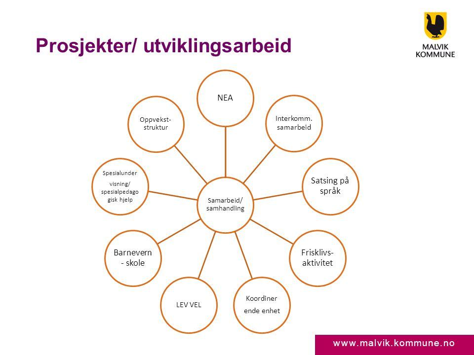 www.malvik.kommune.no Prosjekter/ utviklingsarbeid Samarbeid/ samhandling NEA Interkomm. samarbeid Satsing på språk Frisklivs- aktivitet Koordiner end
