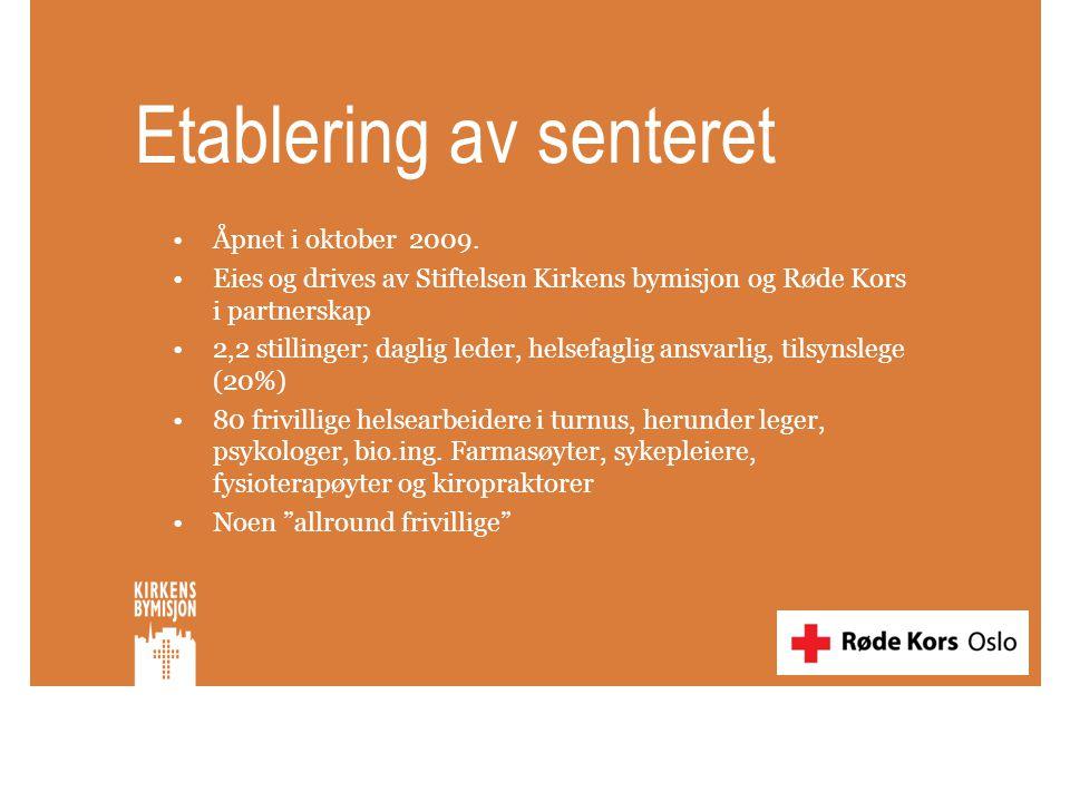 Etablering av senteret •Åpnet i oktober 2009. •Eies og drives av Stiftelsen Kirkens bymisjon og Røde Kors i partnerskap •2,2 stillinger; daglig leder,