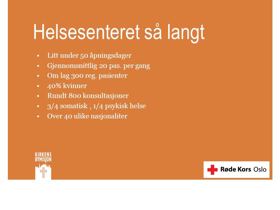 Helsesenteret så langt •Litt under 50 åpningsdager •Gjennomsnittlig 20 pas. per gang •Om lag 300 reg. pasienter •40% kvinner •Rundt 800 konsultasjoner