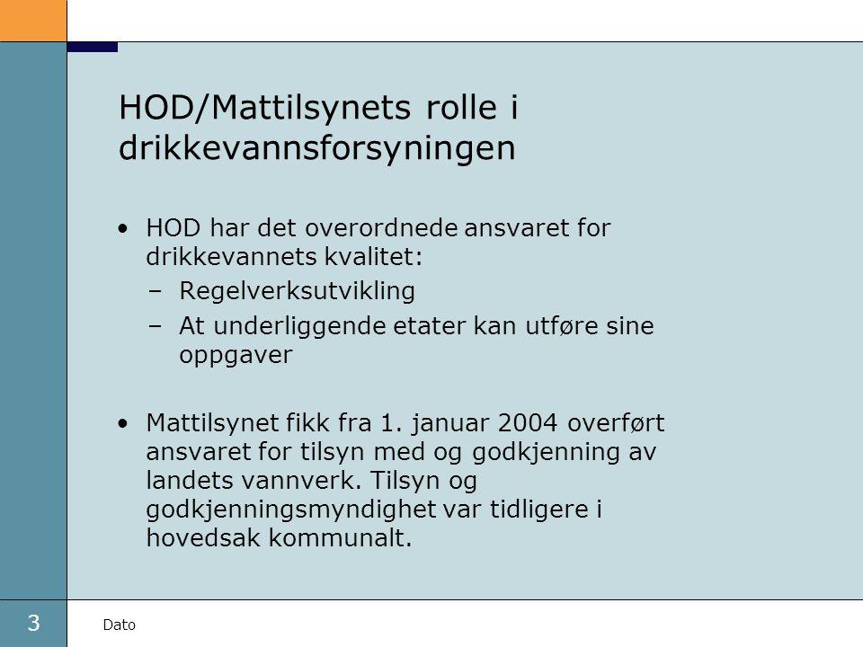3 Dato HOD/Mattilsynets rolle i drikkevannsforsyningen •HOD har det overordnede ansvaret for drikkevannets kvalitet: –Regelverksutvikling –At underlig