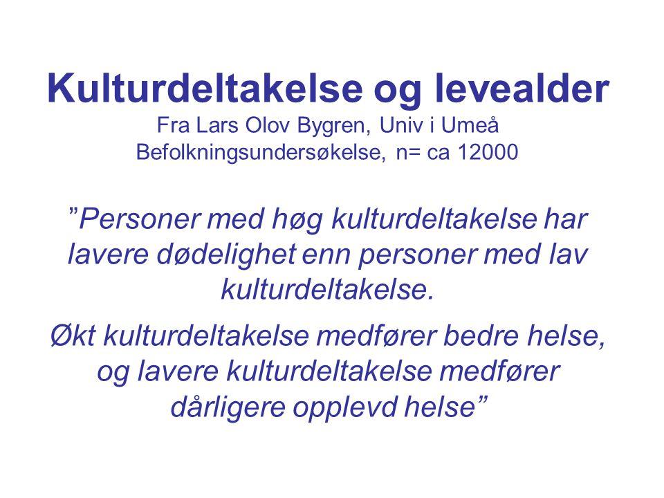 Kulturdeltakelse og levealder Fra Lars Olov Bygren, Univ i Umeå Befolkningsundersøkelse, n= ca 12000 Personer med høg kulturdeltakelse har lavere dødelighet enn personer med lav kulturdeltakelse.