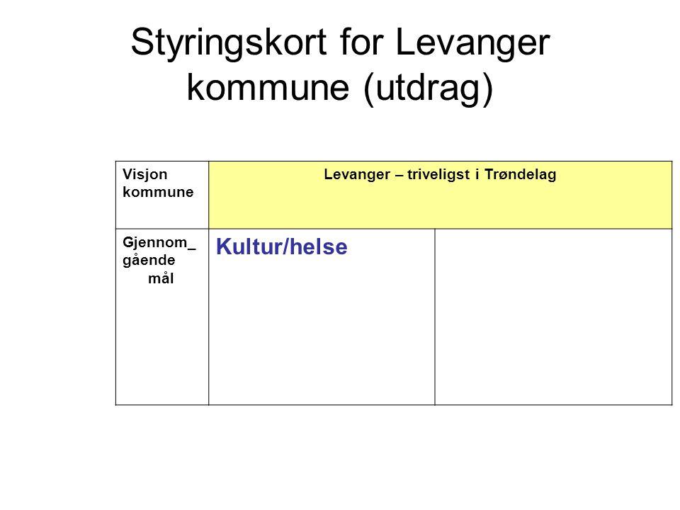 Visjon kommune Levanger – triveligst i Trøndelag Gjennom_ gående mål Kultur/helse Styringskort for Levanger kommune (utdrag)
