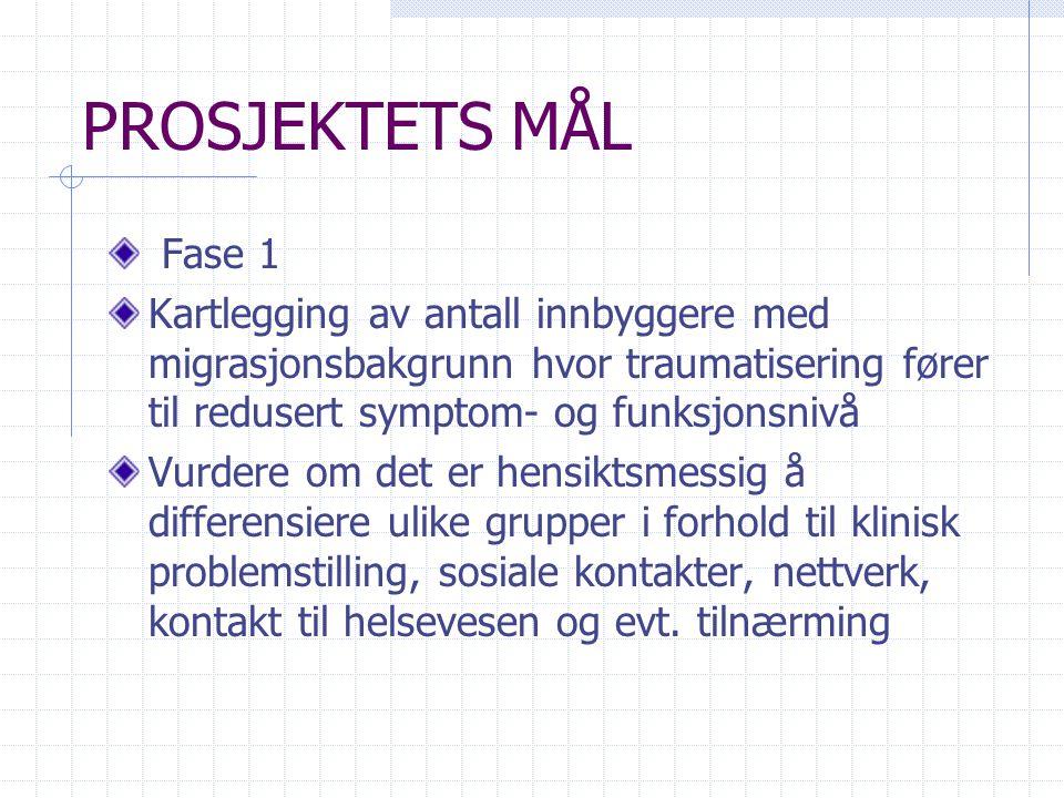 PROSJEKTETS MÅL Fase 1 Kartlegging av antall innbyggere med migrasjonsbakgrunn hvor traumatisering fører til redusert symptom- og funksjonsnivå Vurder