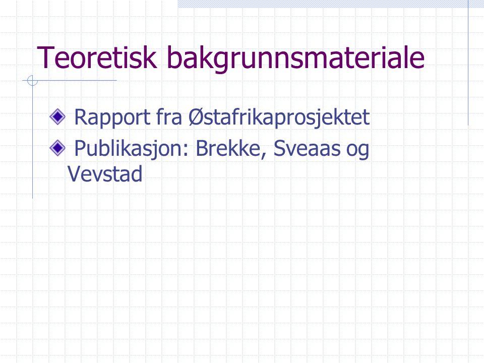 Teoretisk bakgrunnsmateriale Rapport fra Østafrikaprosjektet Publikasjon: Brekke, Sveaas og Vevstad