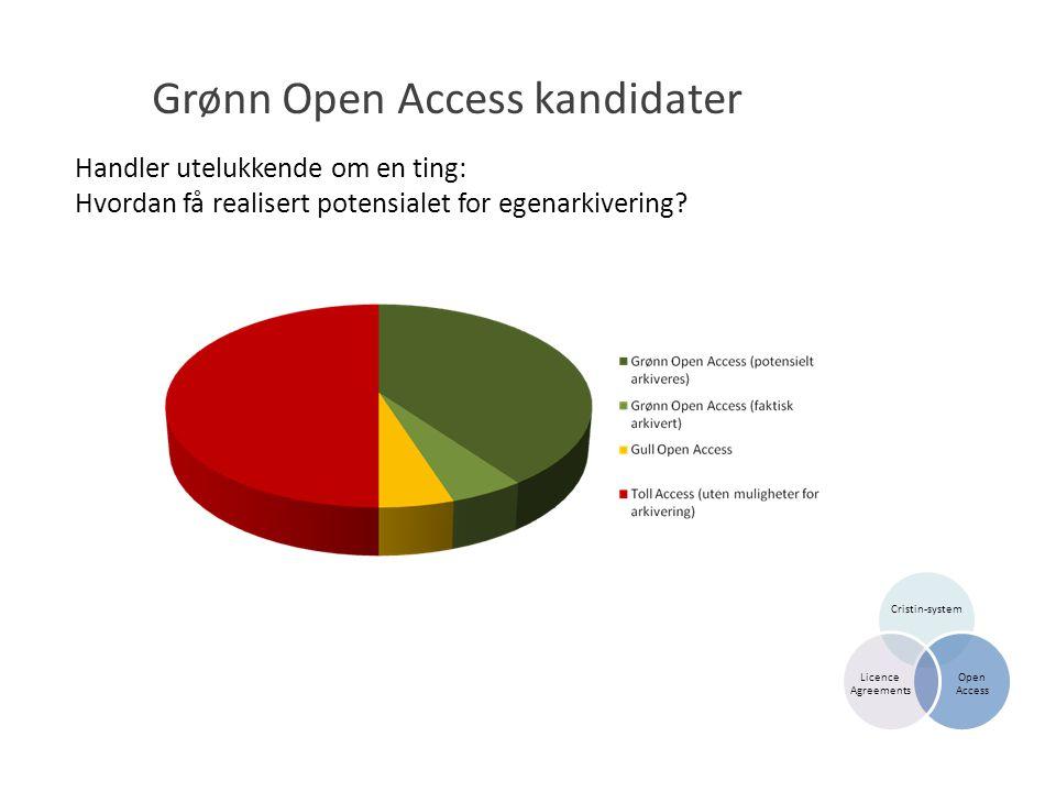 Grønn Open Access kandidater Cristin-system Open Access Licence Agreements Handler utelukkende om en ting: Hvordan få realisert potensialet for egenarkivering?