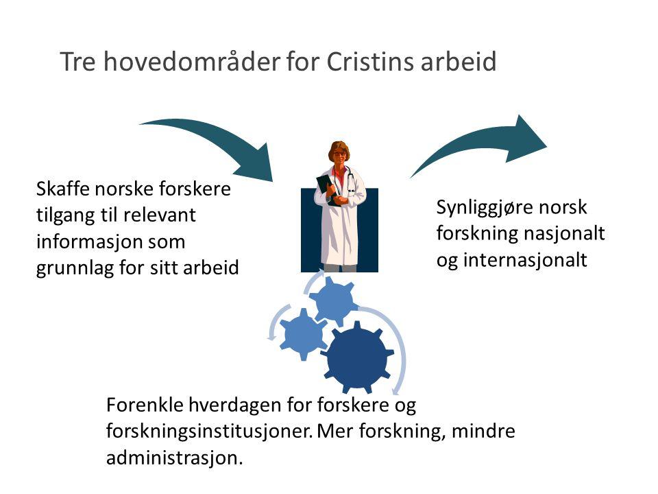 Tre hovedområder for Cristins arbeid Skaffe norske forskere tilgang til relevant informasjon som grunnlag for sitt arbeid Synliggjøre norsk forskning nasjonalt og internasjonalt Forenkle hverdagen for forskere og forskningsinstitusjoner.