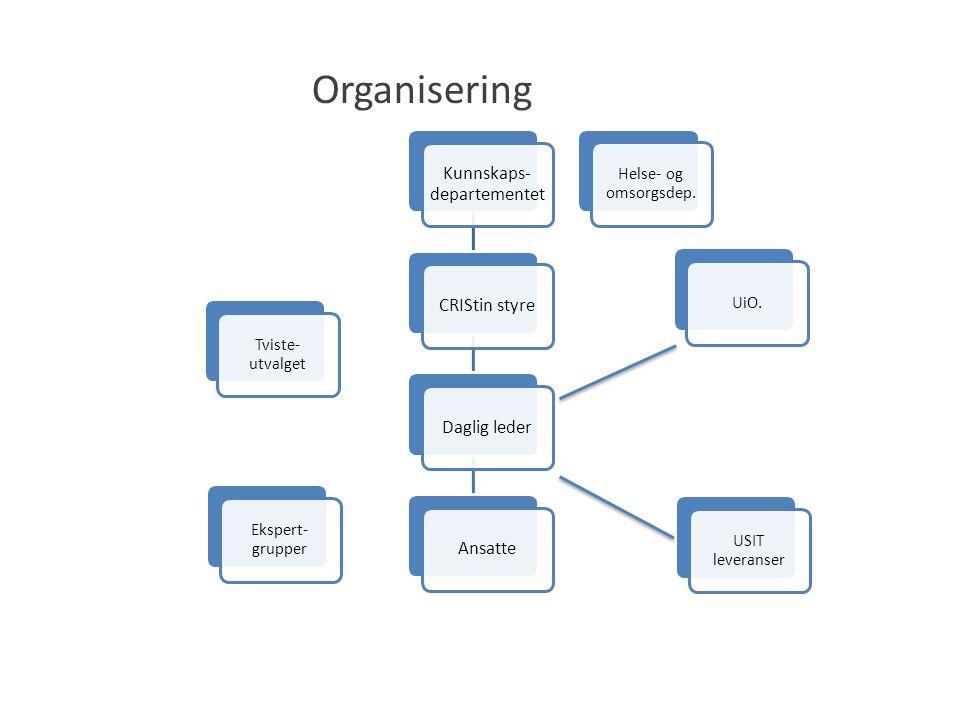 Organisering Helse- og omsorgsdep. UiO. USIT leveranser Tviste- utvalget Ekspert- grupper