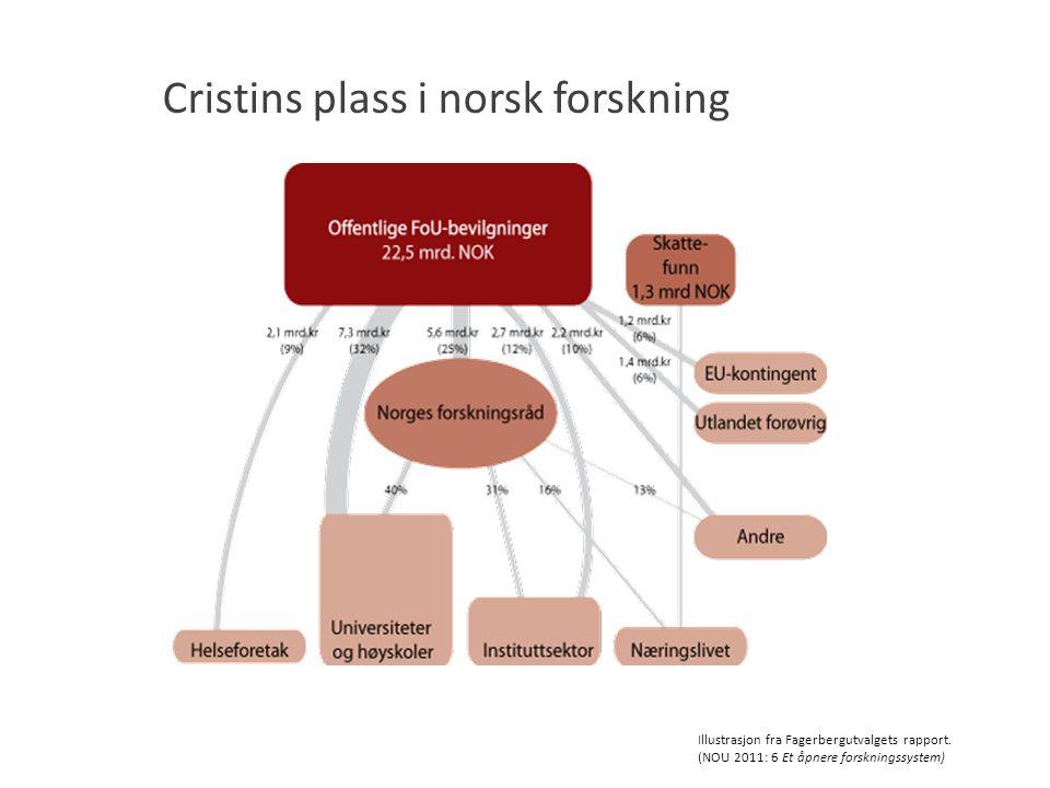 Cristins plass i norsk forskning Illustrasjon fra Fagerbergutvalgets rapport.