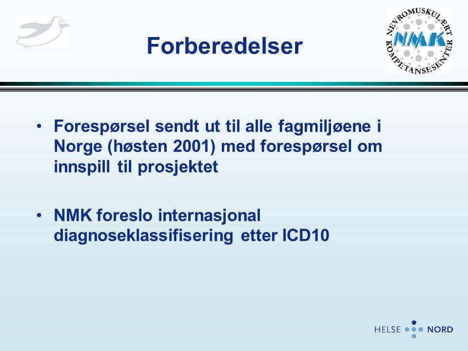 Forberedelser •Forespørsel sendt ut til alle fagmiljøene i Norge (høsten 2001) med forespørsel om innspill til prosjektet •NMK foreslo internasjonal d