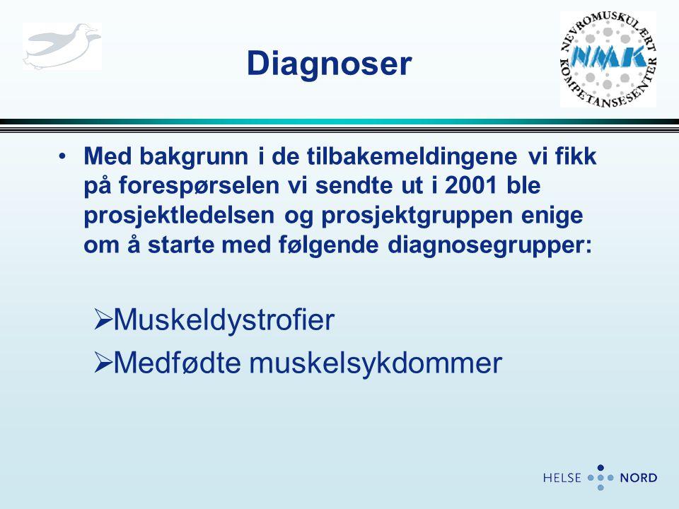 Diagnoser •Med bakgrunn i de tilbakemeldingene vi fikk på forespørselen vi sendte ut i 2001 ble prosjektledelsen og prosjektgruppen enige om å starte med følgende diagnosegrupper:  Muskeldystrofier  Medfødte muskelsykdommer