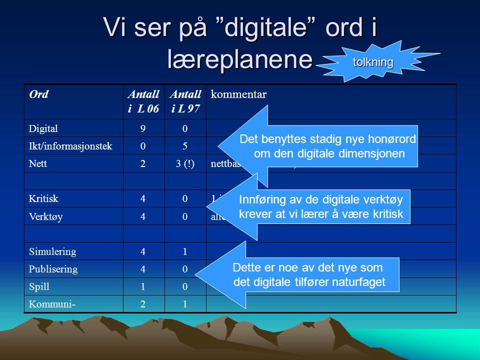 Vi ser på digitale ord i læreplanene •Hvilke verb benyttes i læreplanen.