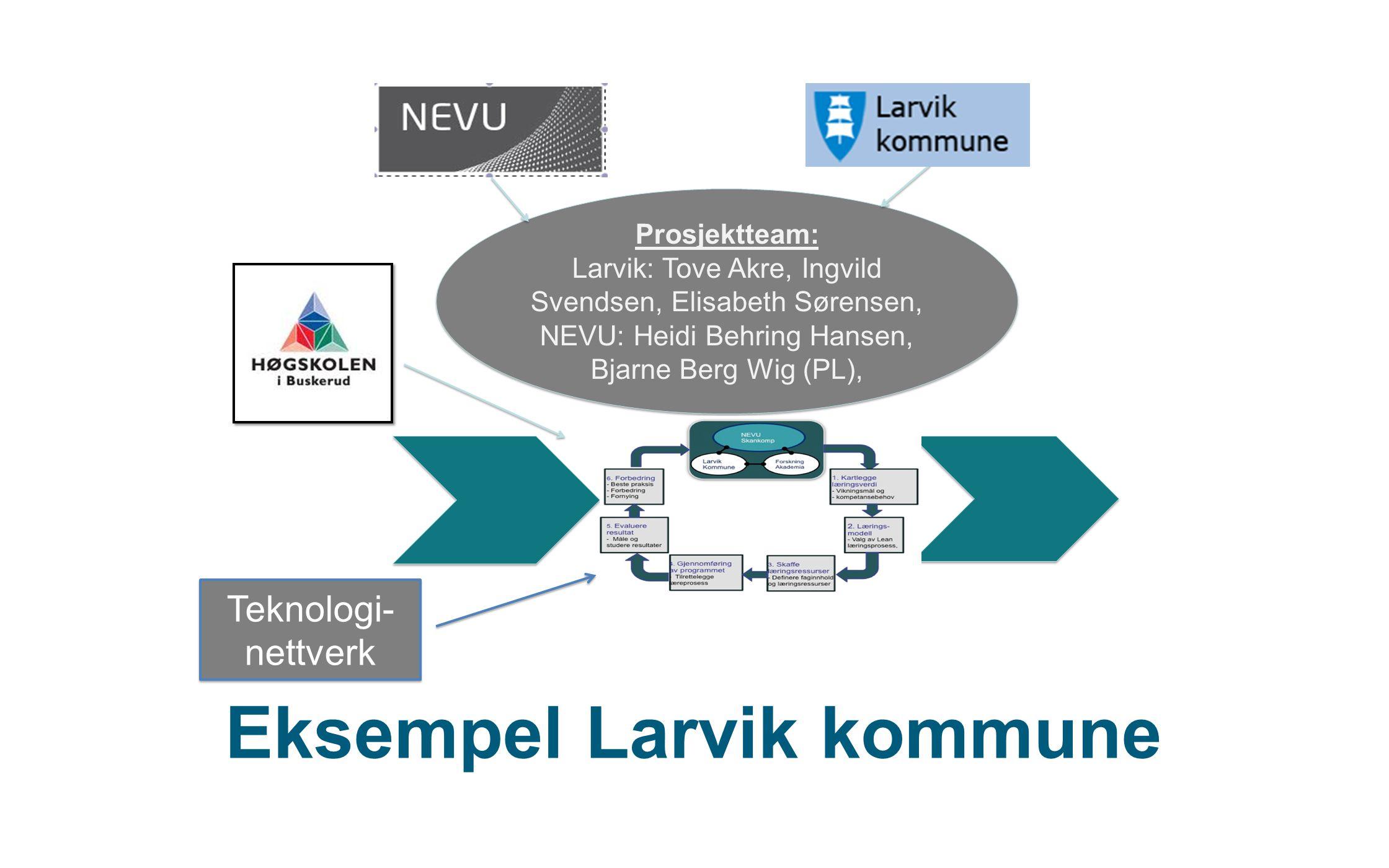 Prosjektteam: Larvik: Tove Akre, Ingvild Svendsen, Elisabeth Sørensen, NEVU: Heidi Behring Hansen, Bjarne Berg Wig (PL), Prosjektteam: Larvik: Tove Ak