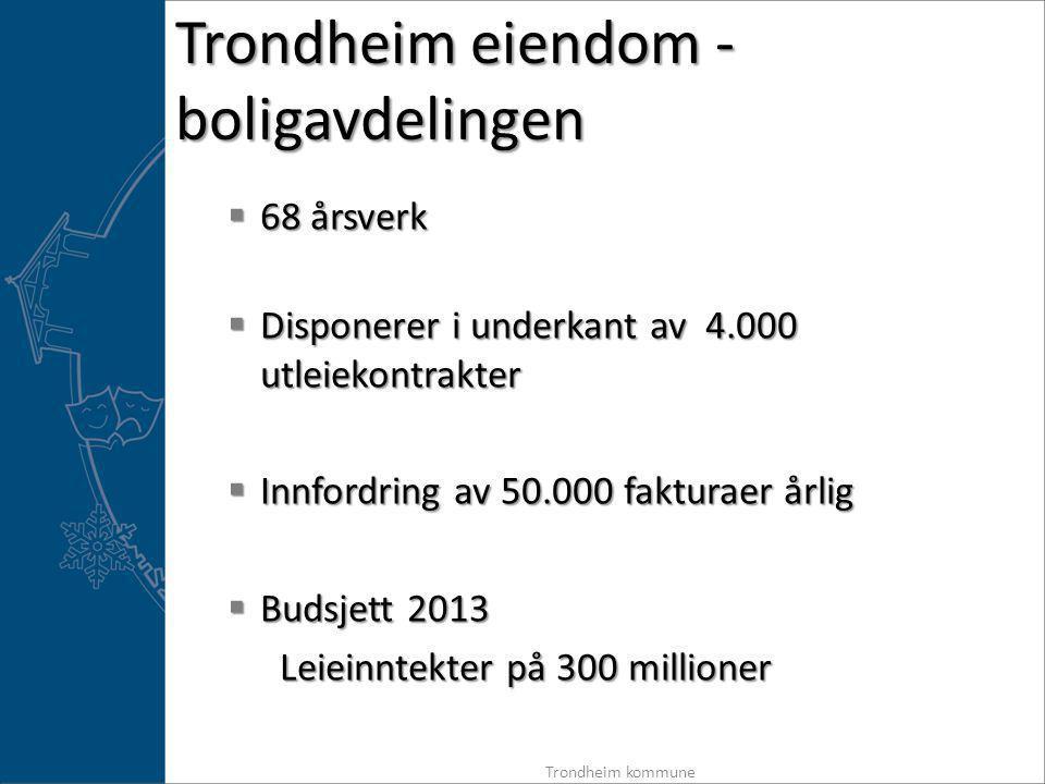 Trondheim eiendom - boligavdelingen  68 årsverk  Disponerer i underkant av 4.000 utleiekontrakter  Innfordring av 50.000 fakturaer årlig  Budsjett 2013 Leieinntekter på 300 millioner Trondheim kommune