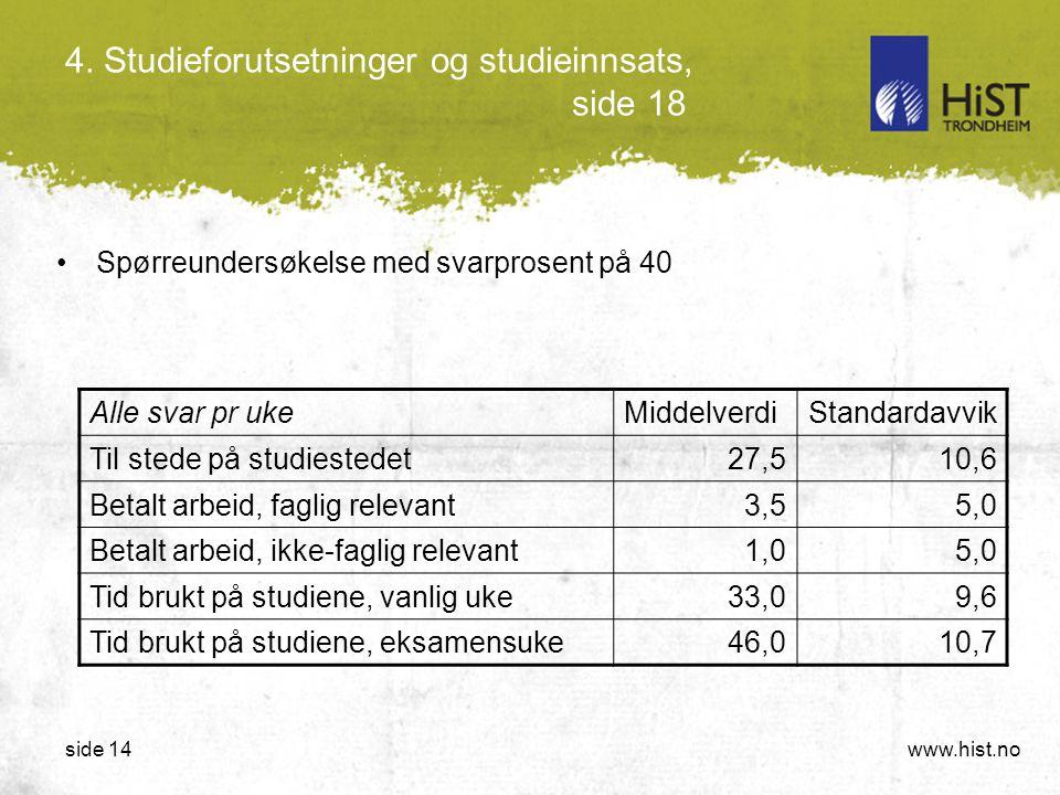 www.hist.noside 14 4. Studieforutsetninger og studieinnsats, side 18 •Spørreundersøkelse med svarprosent på 40 Alle svar pr ukeMiddelverdiStandardavvi