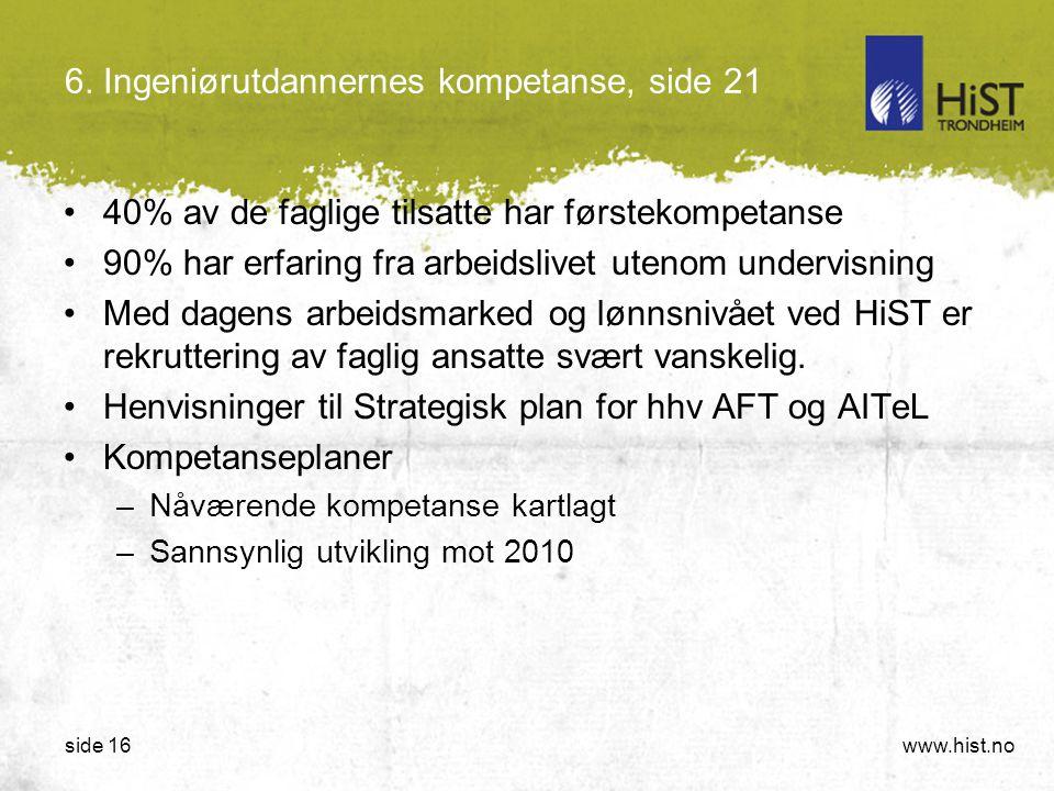 www.hist.noside 16 6. Ingeniørutdannernes kompetanse, side 21 •40% av de faglige tilsatte har førstekompetanse •90% har erfaring fra arbeidslivet uten