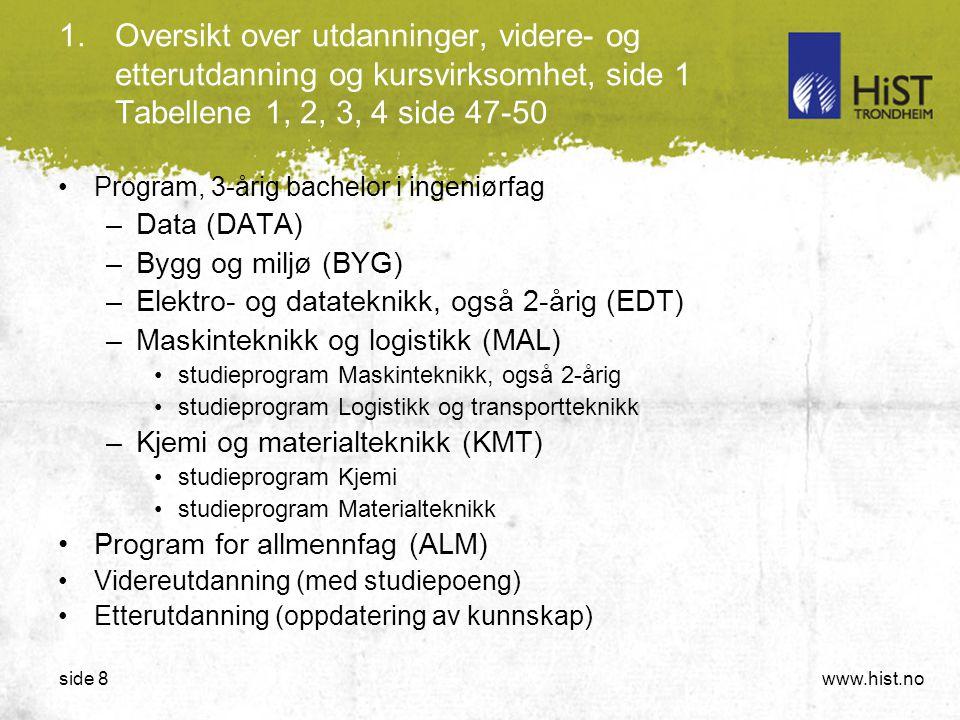 www.hist.noside 8 1.Oversikt over utdanninger, videre- og etterutdanning og kursvirksomhet, side 1 Tabellene 1, 2, 3, 4 side 47-50 •Program, 3-årig bachelor i ingeniørfag –Data (DATA) –Bygg og miljø (BYG) –Elektro- og datateknikk, også 2-årig (EDT) –Maskinteknikk og logistikk (MAL) •studieprogram Maskinteknikk, også 2-årig •studieprogram Logistikk og transportteknikk –Kjemi og materialteknikk (KMT) •studieprogram Kjemi •studieprogram Materialteknikk •Program for allmennfag (ALM) •Videreutdanning (med studiepoeng) •Etterutdanning (oppdatering av kunnskap)