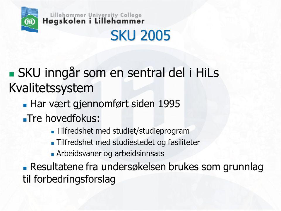 SKU 2005  SKU inngår som en sentral del i HiLs Kvalitetssystem  Har vært gjennomført siden 1995  Tre hovedfokus:  Tilfredshet med studiet/studieprogram  Tilfredshet med studiestedet og fasiliteter  Arbeidsvaner og arbeidsinnsats  Resultatene fra undersøkelsen brukes som grunnlag til forbedringsforslag