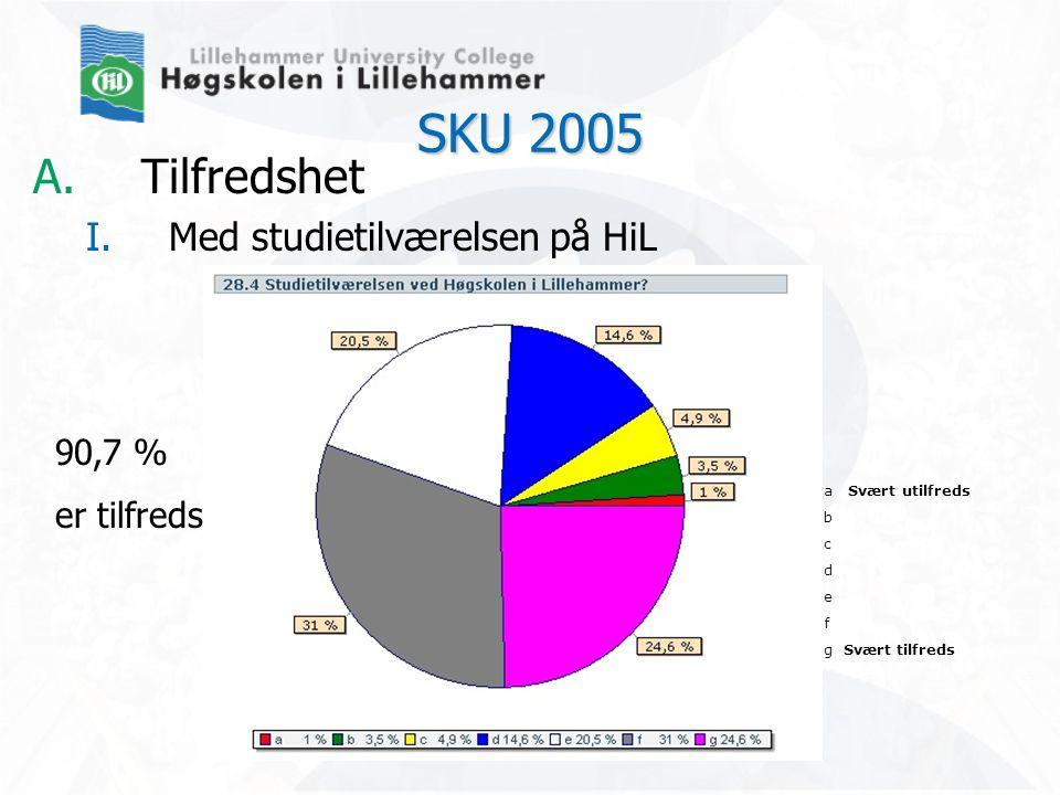 SKU 2005 A.